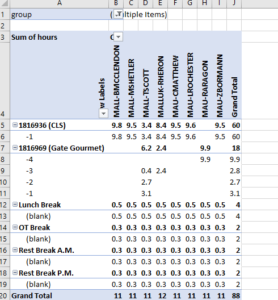 How To Convert Your Pivot Table To An Access Crosstab Query